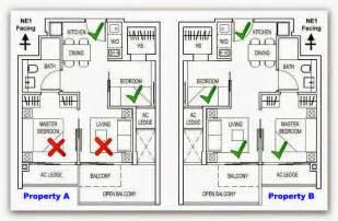 Hawaiian House Plans | Codixes.com