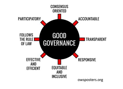 world bank definition of governance governance what is the best way