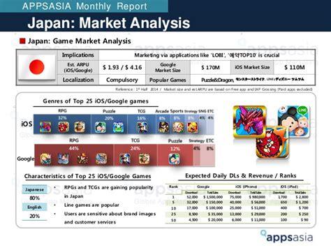 market mobile app mobile app market research korea japan china taiwan