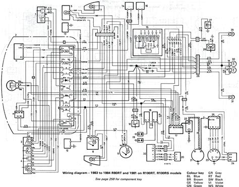 wiring diagram 2001 f650gs wiring diagram