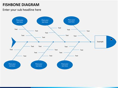 Fishbone Diagram Powerpoint Template Sketchbubble Fishbone Analysis Ppt
