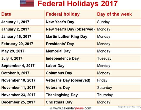 February 2017 Calendar Easter   weekly calendar template