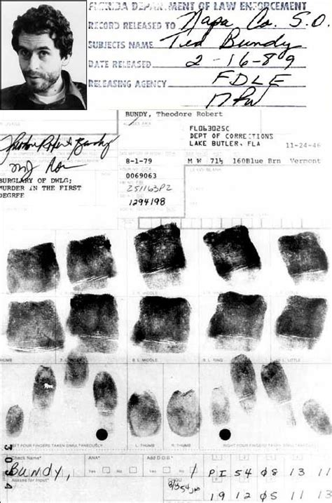 history of pin up ted ted bundy s fingerprint card from florida dept of