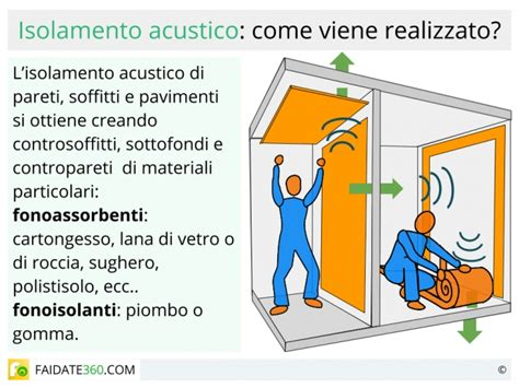 isolamento acustico soffitto calpestio isolamento acustico materiali e soluzioni per finestre