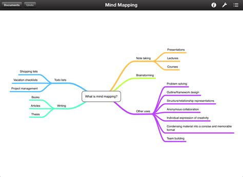 free mind map free mind mapping apps educational apps for all