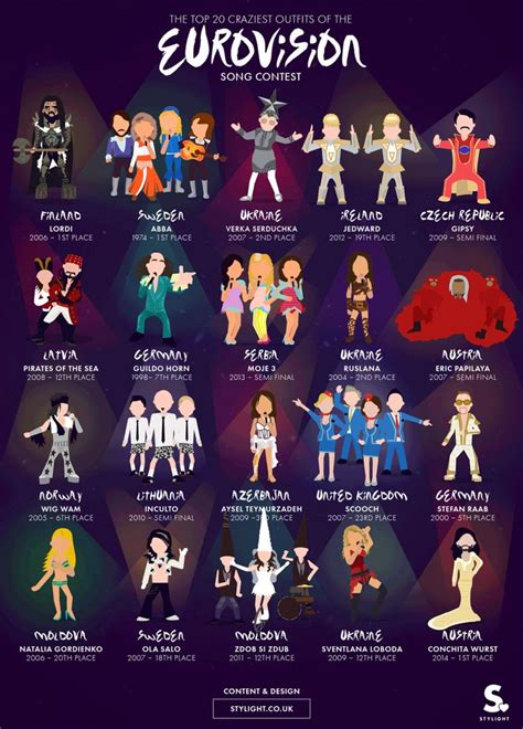 eurovision song contest tabelle the top 20 craziest of the eurovision song contest