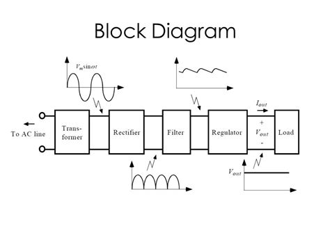 power supply unit block diagram block diagram power supply unit wiring diagram with