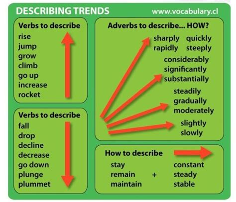 popular amd trendy words knowledge increases by sharing and not by saving