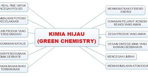Sonicgear Quatro V Green Hijau kimintekhijau 12 definisi kimia hijau yang makin ngetren