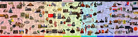 a world history of world history timeline historia timelines