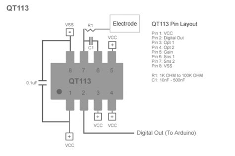 layout and physical guidelines for capacitive sensing capacitive sensing