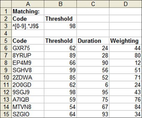 pattern matching code pattern matching daily dose of excel