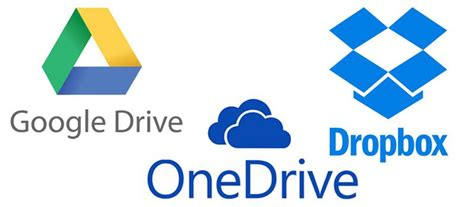 the best cloud storage what is the best cloud storage service