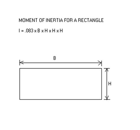 Moment Of Inertia Rectangular Cross Section by Jim Michalak S Boat Designs The Index