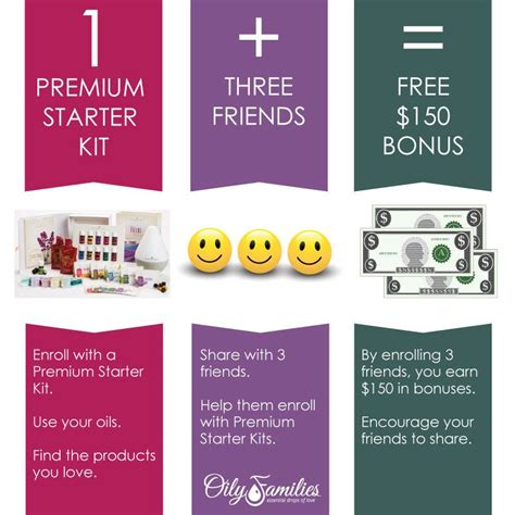 How To Get A Free 10 Dollar Amazon Gift Card - how to get a free essential oils starter kit saving dollars sense
