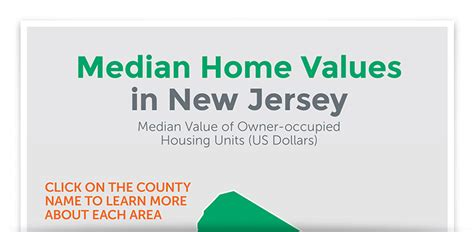 median home values nj infographic elend