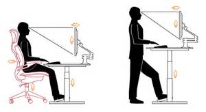 Computer Workstation Ergonomics Australia Sit Stand Desks Safety Health And Wellbeing The