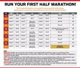 from couch to half marathon training schedule run your first half marathon this 10 week half marathon