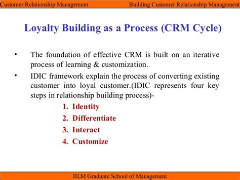 Crm Syllabus Mba by Crm Unit Ii Building Customer Relationship Management