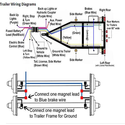 wiring diagram for dodge ram trailer lights wiring
