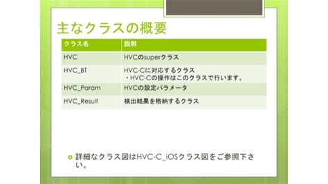 Hvcc Mba Courses by Hvc C Open Fab Hvc Cをiosでいじってみた