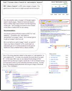 Sample Stock Analysis Report The Difference Between Web Reporting And Web Analysis