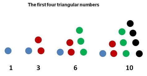 triangle pattern numbers mathcounts notes triangular numbers word problems
