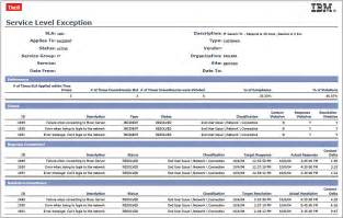 Property Management Report Template by Tivoli Asset Management For It Report Templates