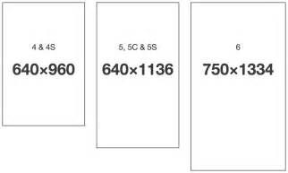 wallpaper sizes for iphone 6 collections