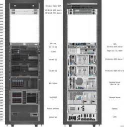 server diagram visio images