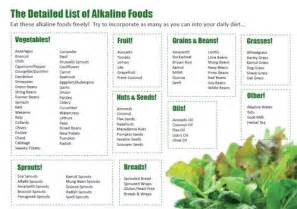alkaline diet plan healthy plan to lose weight while healthy on a