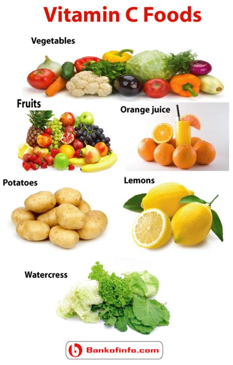 carbohydrates vitamins top 28 c foods vitamin c importance and foods vitamin