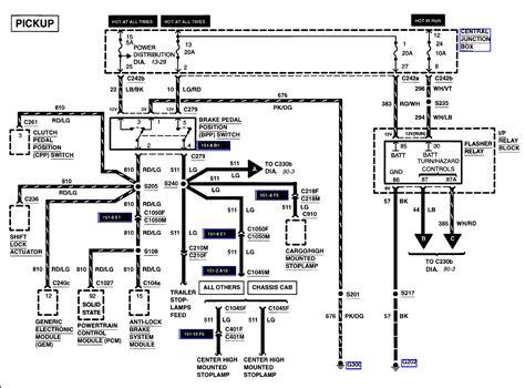 wiring diagram  ford