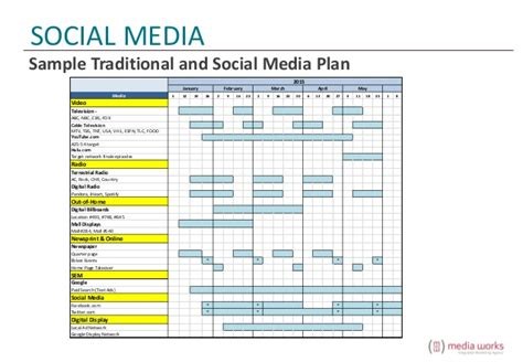 media plan template social media plan sle images
