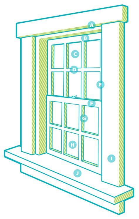 External Door With Opening Window Exterior Door With Opening Window Interior Exterior