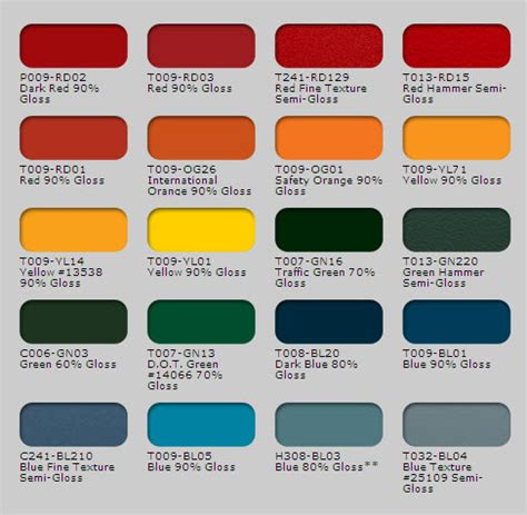 seattle powder coat colors textures