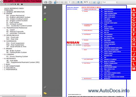 nissan kubistar x76 series service manual repair manual