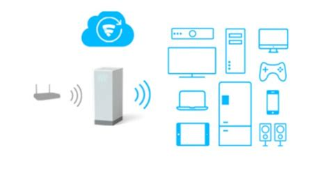 streamlining home network security q a