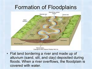 What Are Floodplans River Landforms In The Upper Course