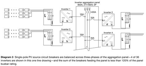 single line diagram 3 phase from kw to mw system design considerations page 3 of 4 solarpro magazine