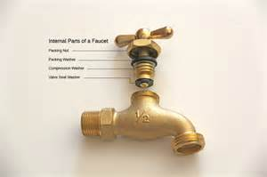 repairing outdoor faucet how to fix a leaking faucet in the kitchen apps directories