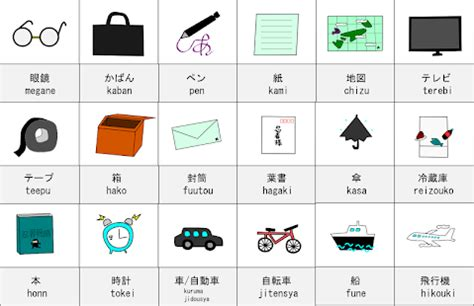 online tutorial japanese language learn japanese hiragananinja android apps on google play
