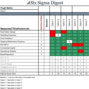decision matrix template free pugh matrix
