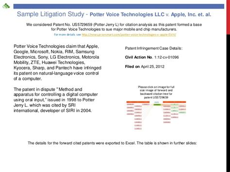 voice speech recognition patent search and analysis