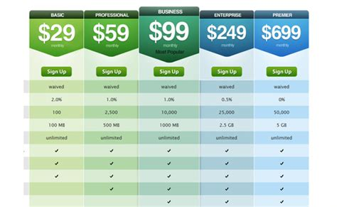 price plan design pricing tables best practices tips and inspiration