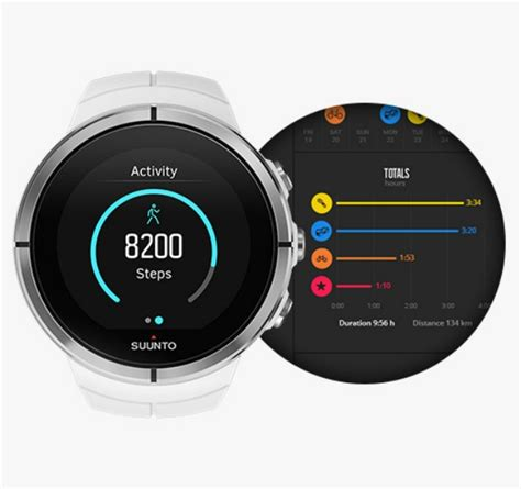 Smartwatch Suunto suunto spartan smartwatch collection average joes