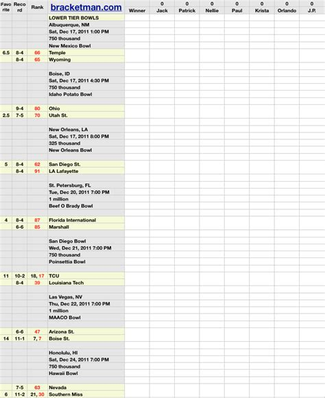 bowl spreadsheet template college football bowl season office pool spreadsheets