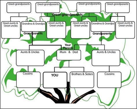 Printable Family Tree For School Project | family tree school project templates pictures reference