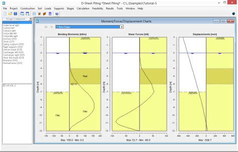 Sheet Pile Design Spreadsheet by Sheet Pile Wall Design Nightvale Co