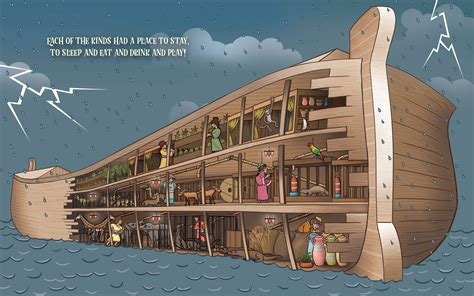 Noah Ark scientists believe they solved the mystery of noah s ark s